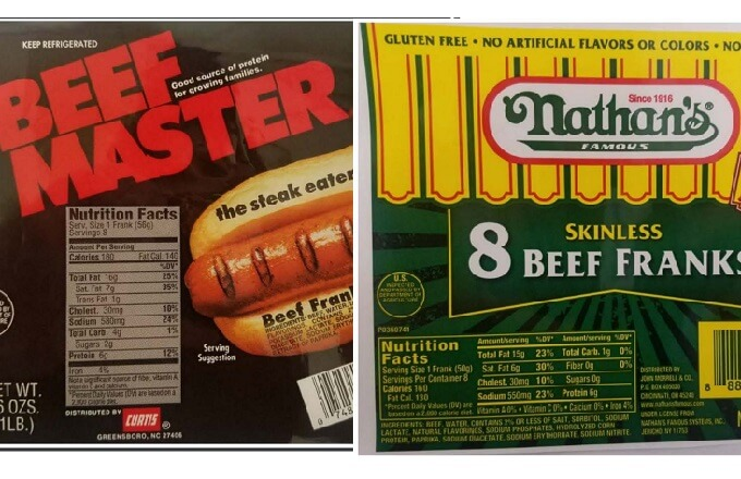 More Than 200,000 Pounds Of Hot Dogs Recalled